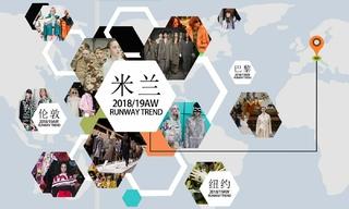 米兰:传统与未来的较量(2018/19秋冬)