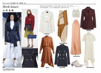 2020春夏 连衣裙趋势 - 搭配推荐