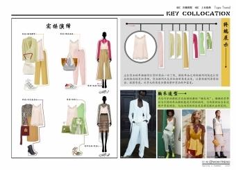 2020春夏 上衣趨勢 - 關鍵搭配