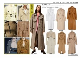 2019/20秋冬 大衣棉服趋势 - 廓形
