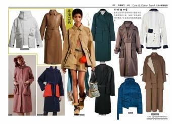 2019/20秋冬 大衣棉服趋势 - 细节