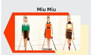 Miu Miu - 2021春夏訂貨會-1